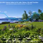 Lake Tahoe Real Estate Sales Chart Q2 2017 for Lake Tahoe Real Estate Market Report Q2 2017 blog post